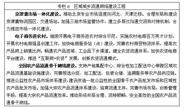 2015年中国城乡家庭居民的消费结构 图片